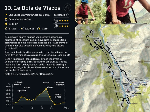 vtt-enduro-luz-pyrenees-itineraire