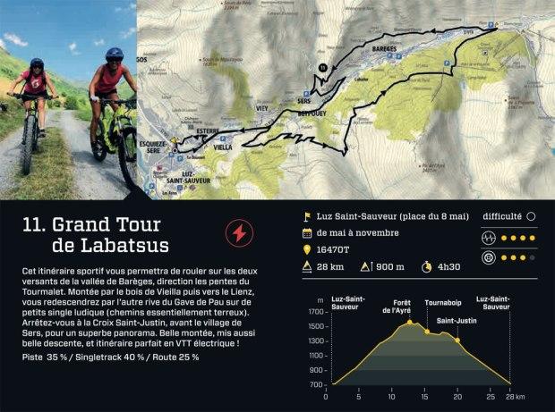 vtt-enduro-pyrenees-itineraire-bareges-luz